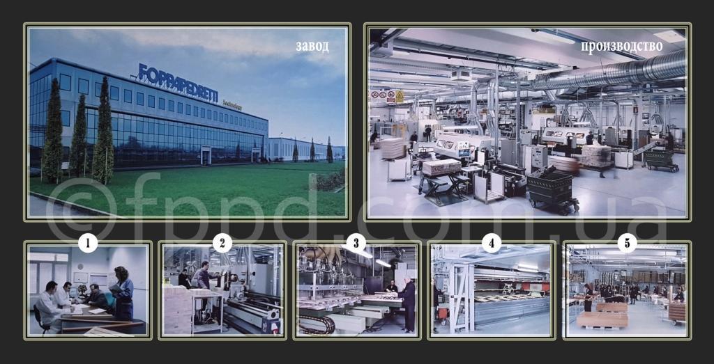 этапы производства в компании Foppapedretti